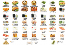Menus Composés Yourself